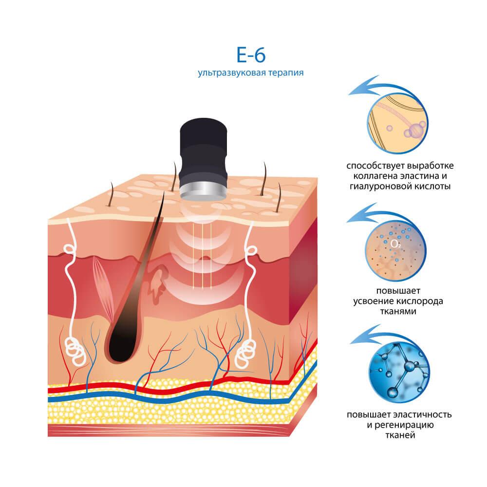 Косметологический комбайн E-6